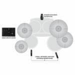 Sabian Sound Kit Complete 4 Piece Drum Mic & Mixer Kit Details-1513